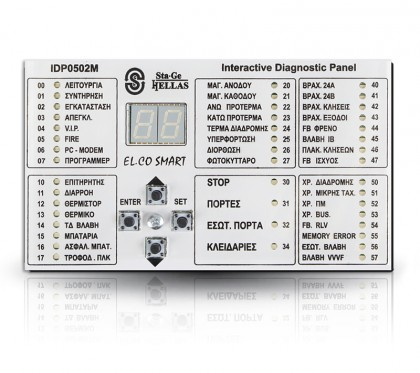 Console utilisateur (électrique)